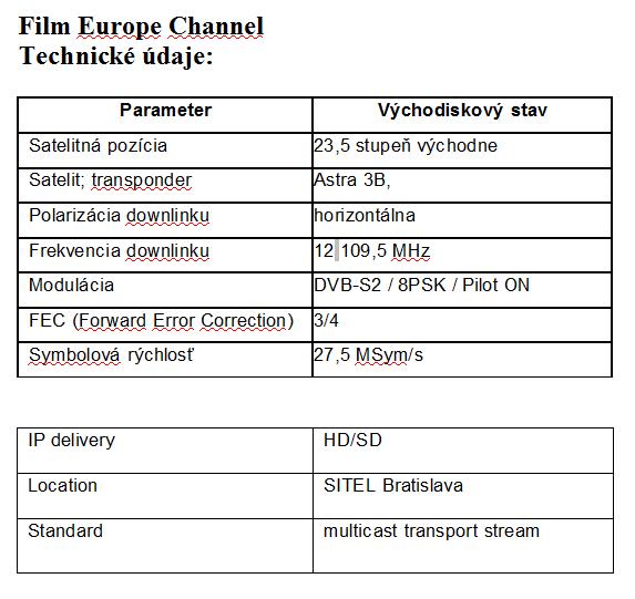9a5554205 Film Europe Media Company spustila riadne vysielanie Film Europe Channel