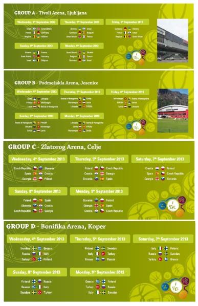 Majstrovstvá sveta v basketbale 2013: Lublaň, Jesenice, Celje a Koper spoluhostitelé  Eurobasketu 2013
