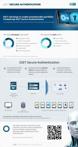 ESET_Secure_Authentication_infograf