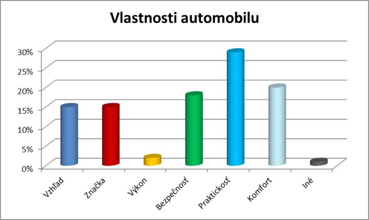 graf 0
