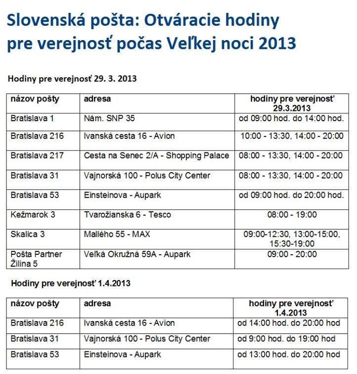 Slovenská pošta: Veľká noc 2013