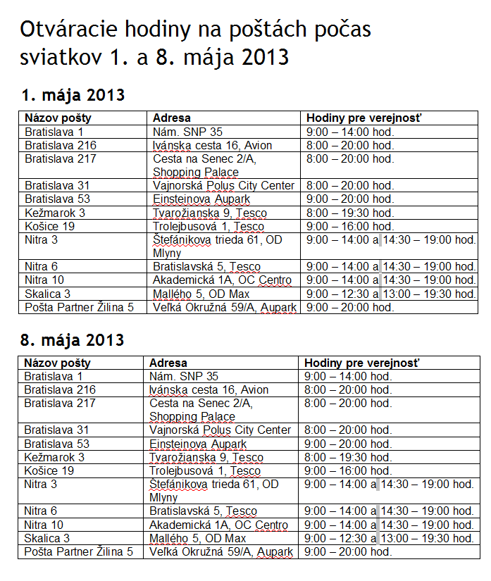 Ako budú otvorené pobočky Slovenskej pošty 1. a 8. mája 2013