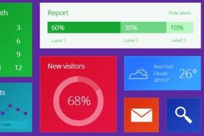 Dizajn balík The Metro UI Kit hodnotí mashable.com ako excelentný a odporúča ho stiahnuť kvôli prepracovaným návrhom prvkov, ktorým slúžil na inširáciu dizajn nového Windows 7.