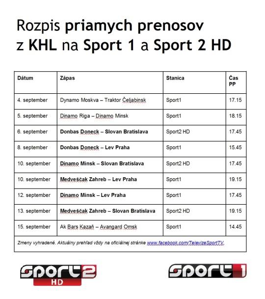 Prehľad najbližších priamych prenosov KHL na Sport 1 a Sport 2 HD.