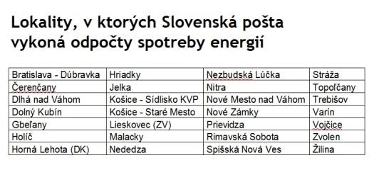 Zoznam vybraných lokalít, vktorých bude SP  vykonávať odpočty spotreby energií