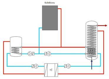 Schéma zapojenia tepelného čerpadla.