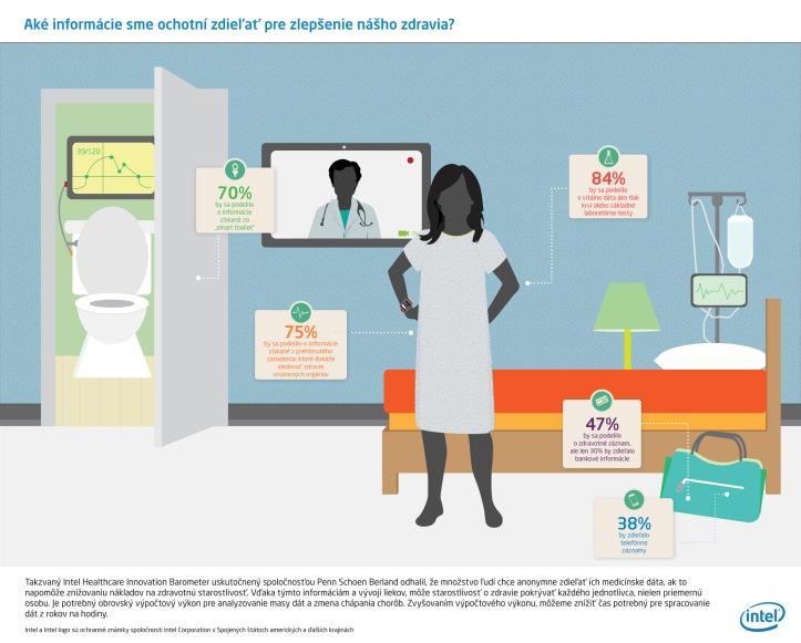 Takzvaný Intel Healthcare Innovation Barometer uskutočnený spoločnosťou Penn Schoen Berland odhalil, že množstvo ľudí chce anonymne zdieľať ich medicínske dáta, ak to napomôže znižovaniu nákladov na zdravotnú starostlivosť. Vďaka týmto informáciám a vývoji liekov, môže starostlivosť o zdravie pokrývať každého jednotlivca, nielen priemernú osobu. Je potrebný obrovský výpočtový výkon pre analyzovanie masy dát a zmena chápania chorôb. Zvyšovaním výpočtového výkonu, môžeme znížiť čas potrebný pre spracovanie dát z rokov na hodiny.