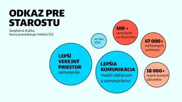 Odkaz-SGI-prez1